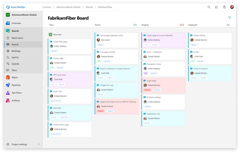 Azure DevOps Boards